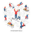 rehabilitation care and physiotherapy icons vector image vector image