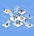 office people isometric composition vector image vector image