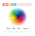 round template for color theory vector image vector image