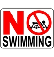 No swimming warning signs vector image
