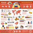 food colored infographic vector image vector image