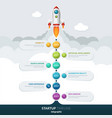 6 steps business start-up timeline infographic vector image vector image