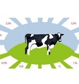 Dairy label vector image