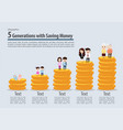 five generation with saving money collection vector image