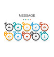 message infographic design templateemoji chatbot vector image vector image
