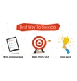 Best Way To Success Infographics vector image vector image
