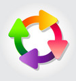 colorful life cycle diagram vector image