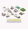 factory isometric infographics vector image vector image