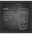 Mojito fresh cocktail on black board vector image vector image