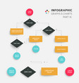 abstract algorithm template with flat design vector image vector image