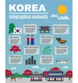 Korean Culture Infographic Presentation Layout vector image vector image