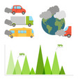 ecology infographics set with air water and soil vector image vector image