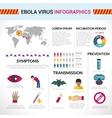 Ebola virus infographics vector image vector image