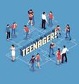 teenagers isometric scheme flowchart vector image