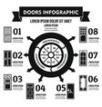 doors infographic concept simple style vector image vector image