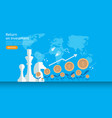 return investment roi or growth business finance vector image