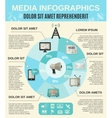 Media Infographics Set vector image vector image