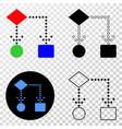 block diagram eps icon with contour version vector image vector image