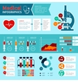 Flat medical infographics vector image vector image