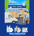 post mail delivery shipping logistics evolution vector image vector image