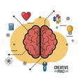 colorful poster of creative mind with the brain vector image vector image