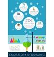 Laboratory infographics vector image