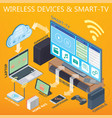 home theater smart tv smartphone tablet vector image