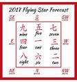 Flying star forecast 2017