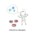Infectious diseases suggests infection near the