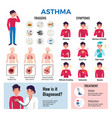 asthma infographic elements set vector image vector image