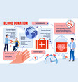 blood donation flat infographics poster vector image