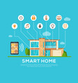 smart home concept automation concept vector image