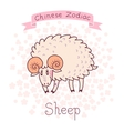Chinese Zodiac - Sheep vector image vector image