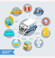 Car Delivery Service Concept Isometric Flat Style vector image