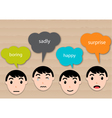 emotional man icon think something vector image vector image