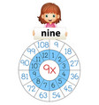 girl on nine multiple table vector image vector image