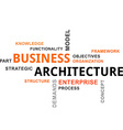 word cloud business architecture vector image vector image