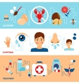 Allergy Banner Set vector image