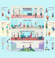 flat fitness infographic concept vector image