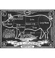 Vintage Blackboard American Cut of Pork vector image vector image