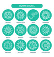Human virus types icon set in thin line style