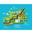 Flat green energy ecology eco clean planet vector image vector image