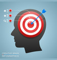 goals with target information vector image vector image