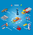 isometric parking flowchart vector image vector image