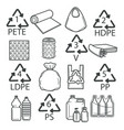 recycling symbols plastic packaging or wrapping vector image