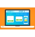 Authentication via SMS vector image vector image