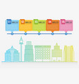 cityscape infographic template vector image
