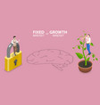 fixed mindset vs growth mindset two basic vector image