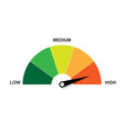 high risk meter vector image vector image