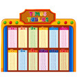 times tables chart with colorful background vector image vector image